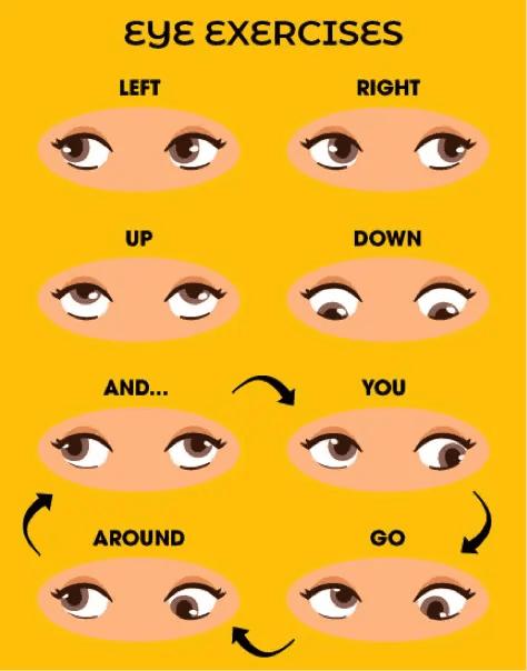 Eye Yoga & Exercises Programme